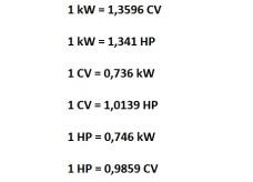 Equivalencias de potencia